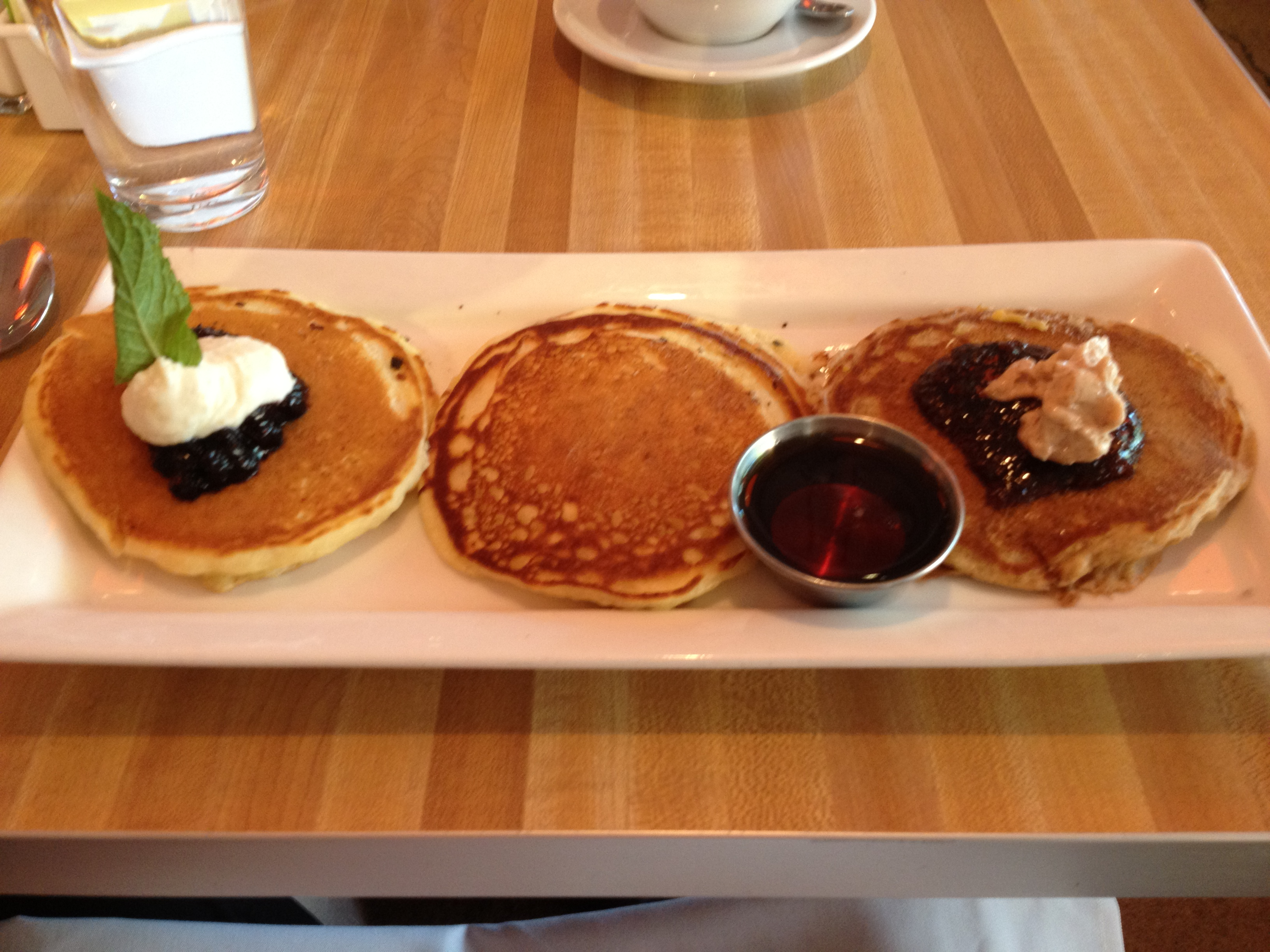 Flight of the Pancakes!