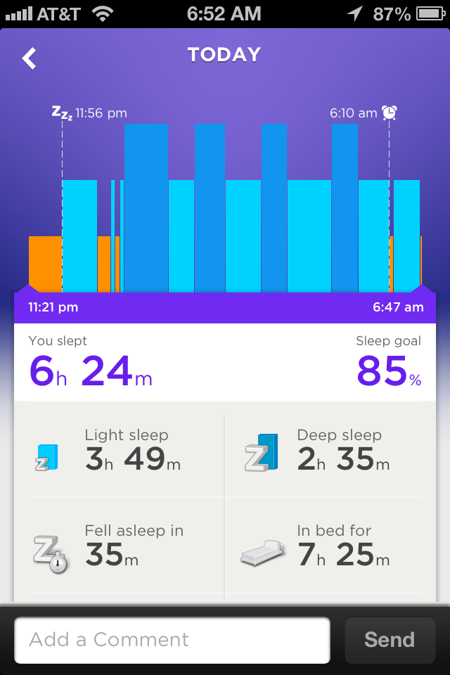 Not even accurate description of our sleep last night...brutal, jet-lag made us not fall asleep for a while!